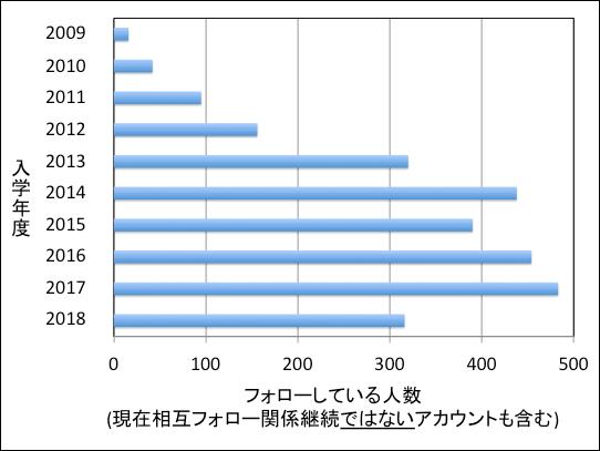 f:id:takahikonojima:20180831144559p:plain