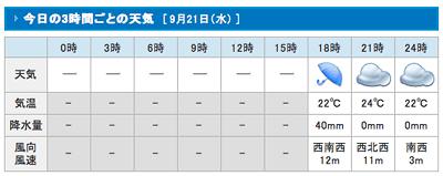 f:id:takahikonojima:20180903162133p:plain