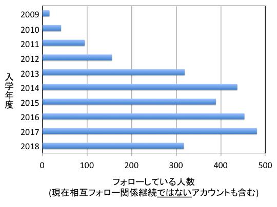 f:id:takahikonojima:20181002171948p:plain