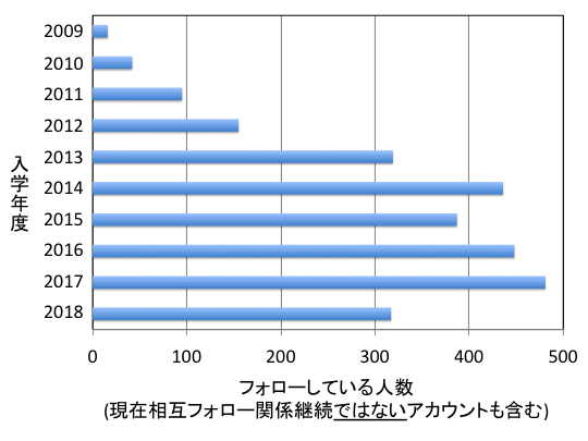 f:id:takahikonojima:20181113175047p:plain