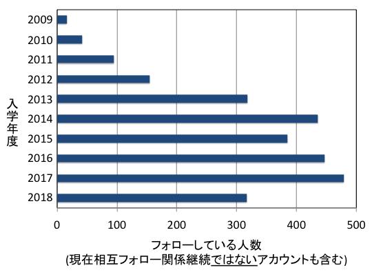f:id:takahikonojima:20181130222640p:plain