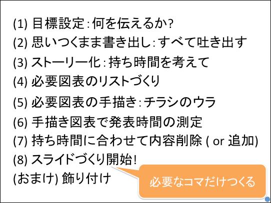f:id:takahikonojima:20181223140949p:plain