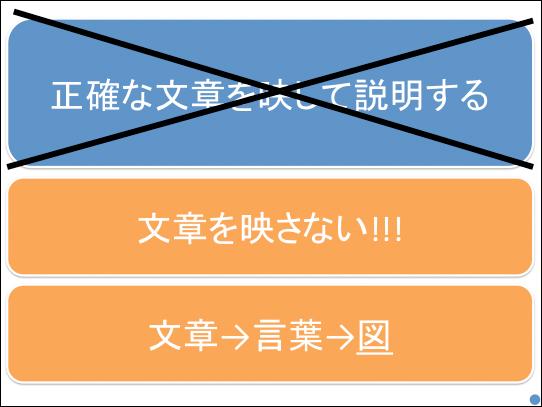 f:id:takahikonojima:20181223142038p:plain