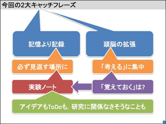 f:id:takahikonojima:20181224113834p:plain