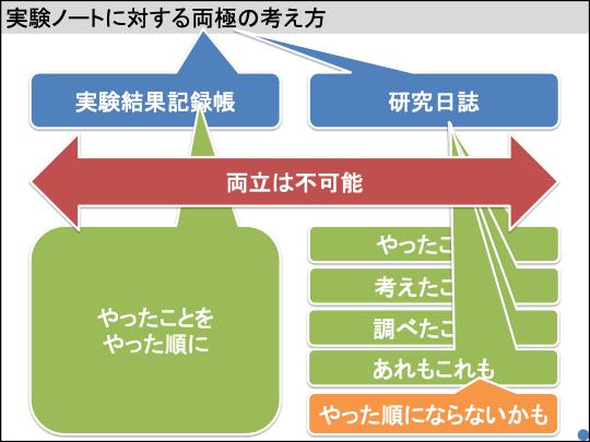f:id:takahikonojima:20181224113848p:plain
