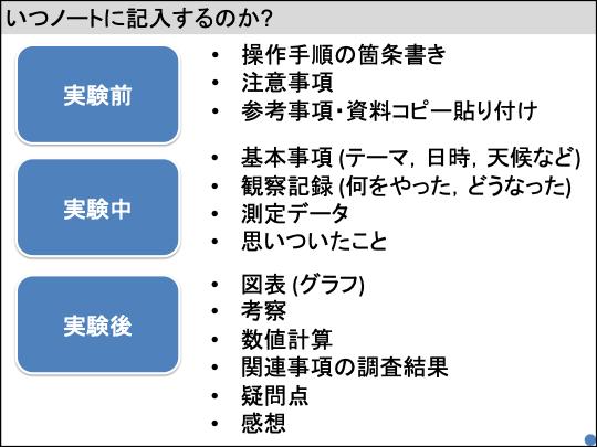 f:id:takahikonojima:20181224113901p:plain