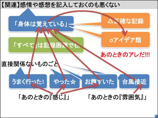 f:id:takahikonojima:20181224113918p:plain