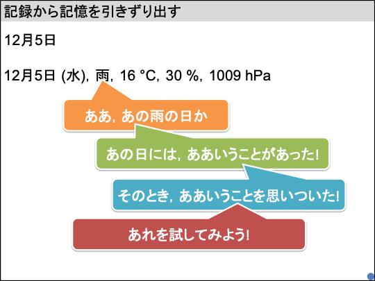 f:id:takahikonojima:20181224113931p:plain