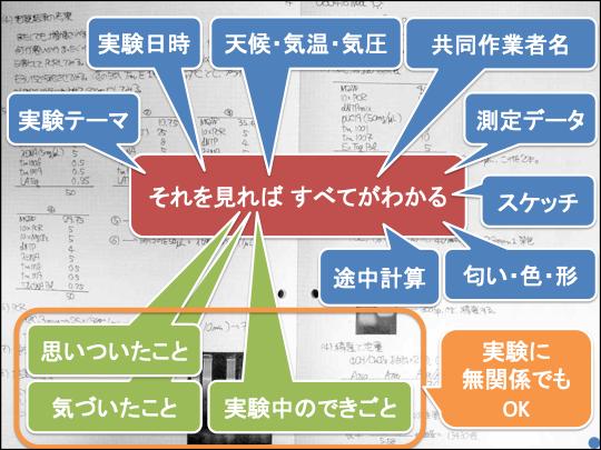 f:id:takahikonojima:20181224113946p:plain