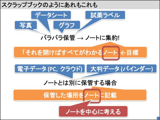 f:id:takahikonojima:20181224114019p:plain