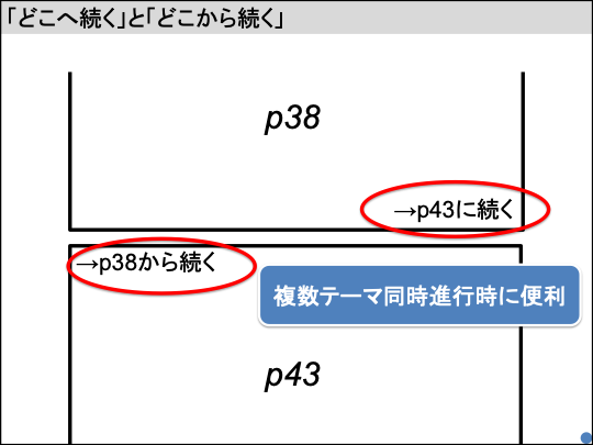 f:id:takahikonojima:20181224114114p:plain