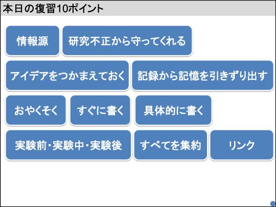 f:id:takahikonojima:20181224114126p:plain