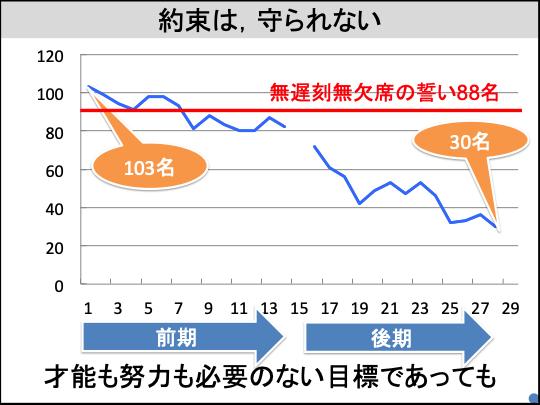 f:id:takahikonojima:20181231124733p:plain