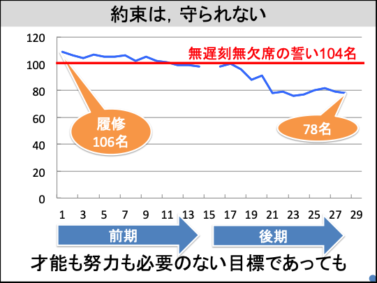 f:id:takahikonojima:20181231131435p:plain