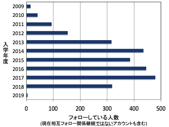 f:id:takahikonojima:20181231145934p:plain