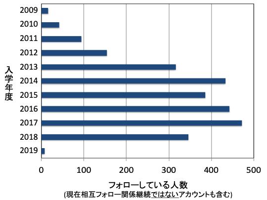 f:id:takahikonojima:20190201092338p:plain