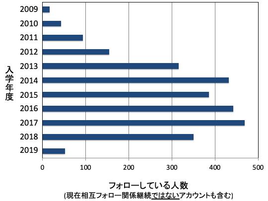 f:id:takahikonojima:20190228160218p:plain