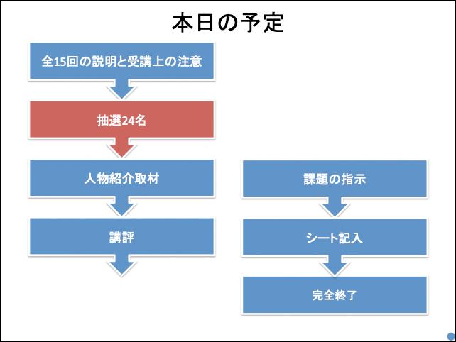 f:id:takahikonojima:20190430094658p:plain