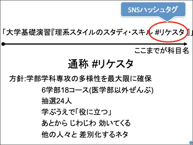 f:id:takahikonojima:20190430094718p:plain