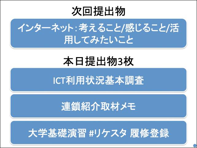 f:id:takahikonojima:20190430094952p:plain