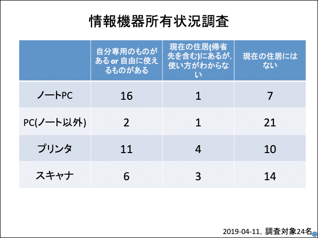 f:id:takahikonojima:20190430132207p:plain