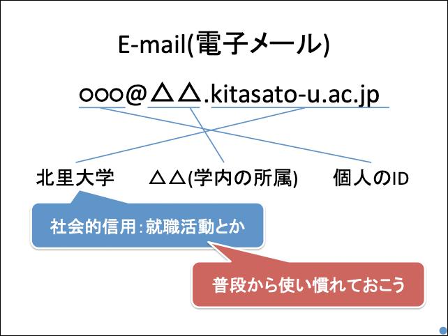f:id:takahikonojima:20190430134504p:plain