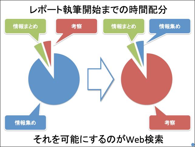 f:id:takahikonojima:20190430134535p:plain