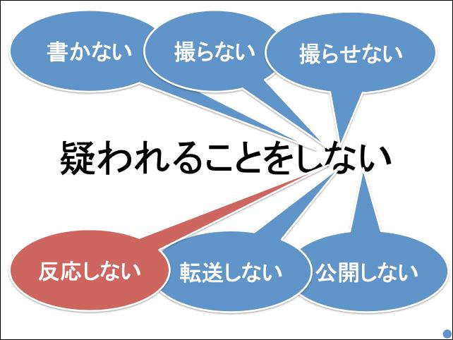 f:id:takahikonojima:20190430134602p:plain