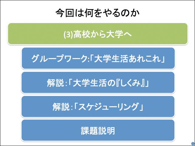 f:id:takahikonojima:20190430143120p:plain