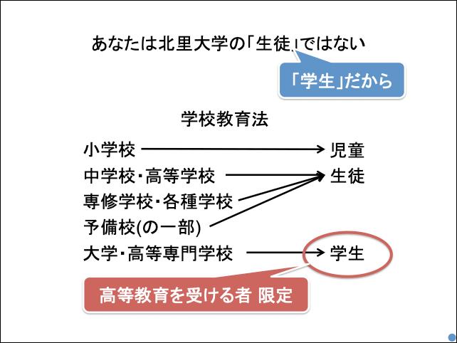 f:id:takahikonojima:20190430143130p:plain