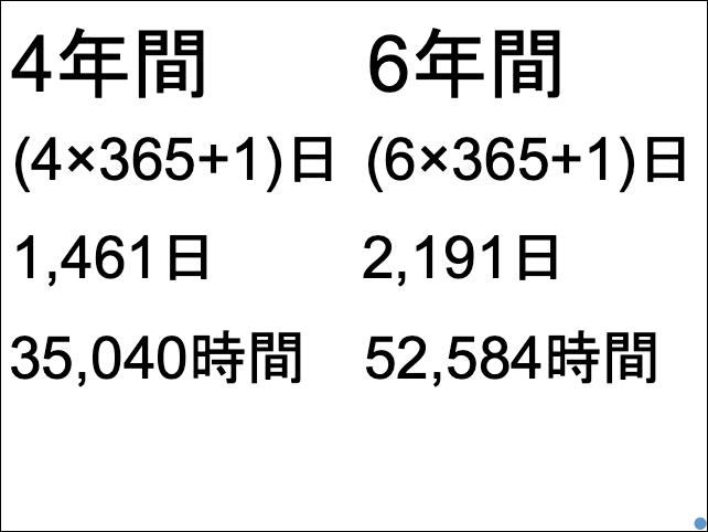 f:id:takahikonojima:20190430143158p:plain