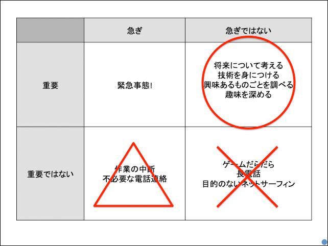 f:id:takahikonojima:20190430143204p:plain