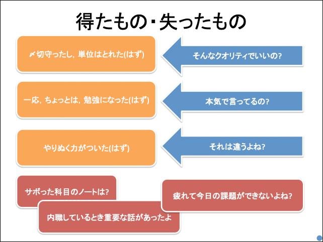 f:id:takahikonojima:20190430143225p:plain