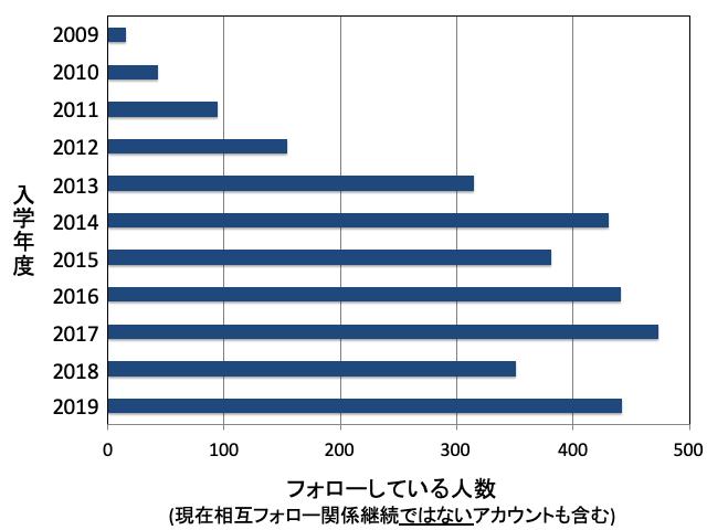 f:id:takahikonojima:20190501222520p:plain