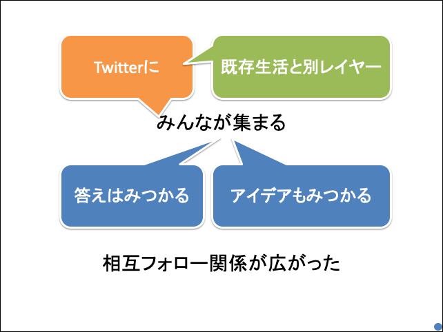 f:id:takahikonojima:20190503143400p:plain