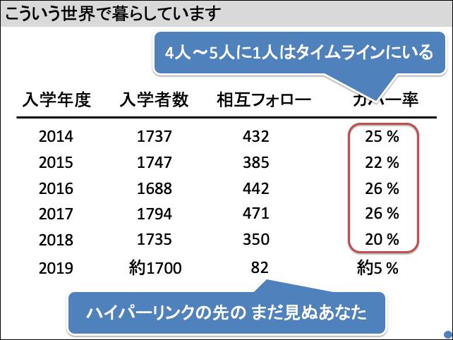 f:id:takahikonojima:20190503143458p:plain