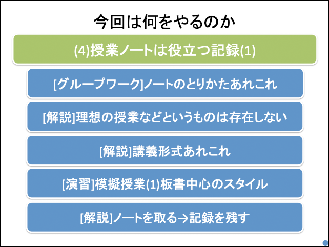 f:id:takahikonojima:20190520153534p:plain