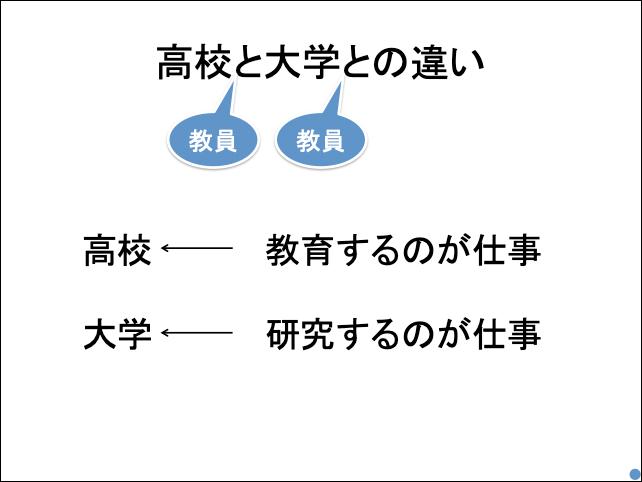 f:id:takahikonojima:20190520153559p:plain