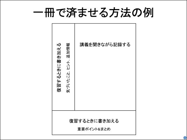 f:id:takahikonojima:20190520153626p:plain