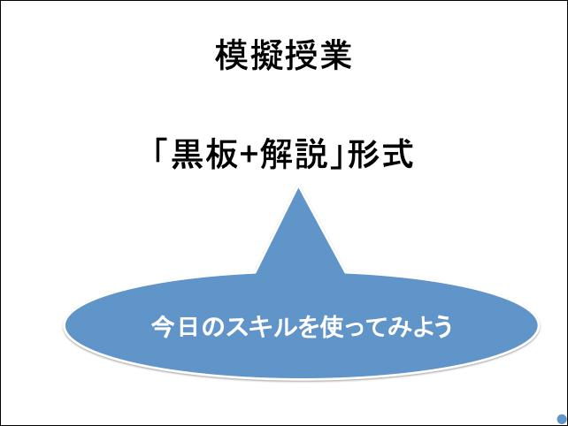 f:id:takahikonojima:20190520153632p:plain
