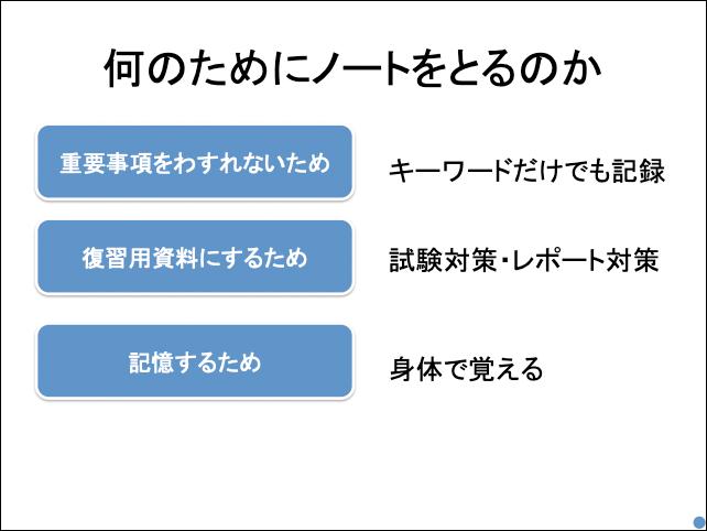 f:id:takahikonojima:20190520153638p:plain