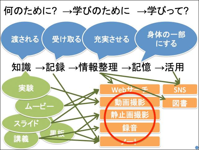f:id:takahikonojima:20190520153645p:plain