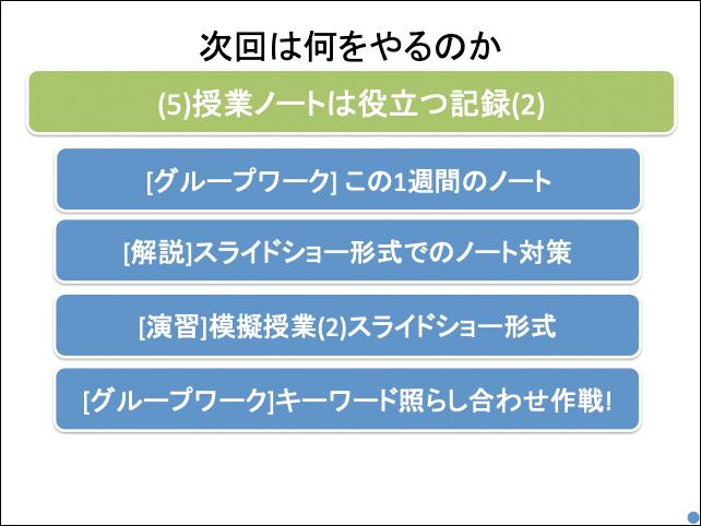 f:id:takahikonojima:20190520153711p:plain