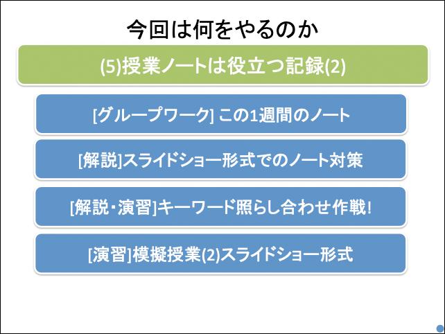 f:id:takahikonojima:20190520162448p:plain