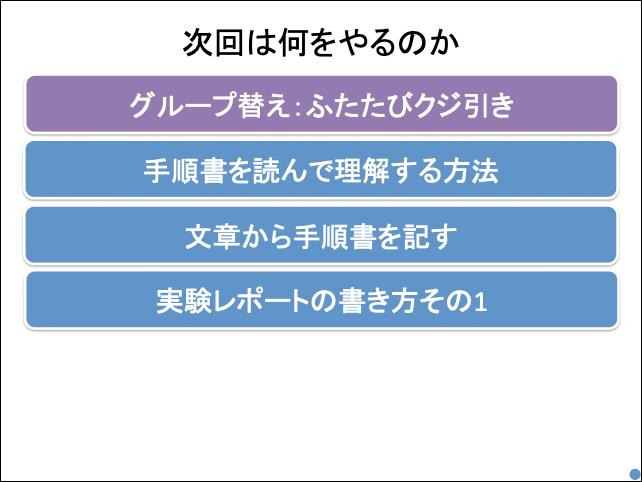 f:id:takahikonojima:20190520162507p:plain
