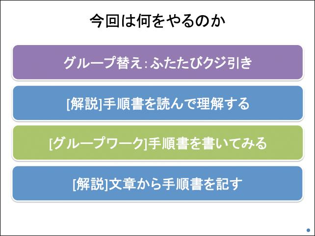 f:id:takahikonojima:20190607162249p:plain