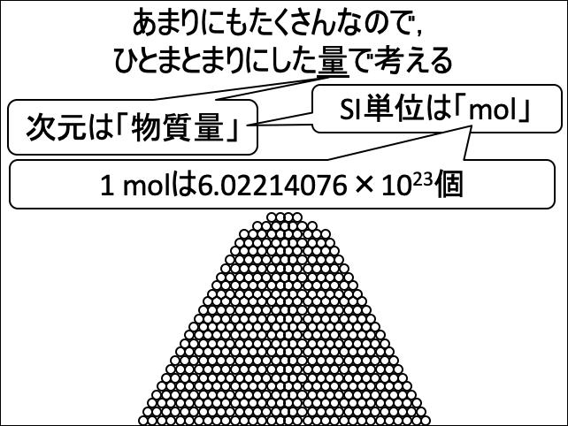 f:id:takahikonojima:20190607172246p:plain