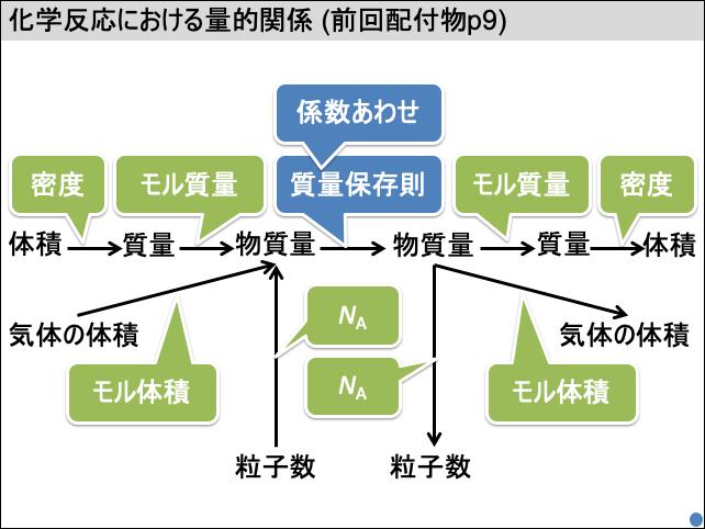f:id:takahikonojima:20190607172316p:plain