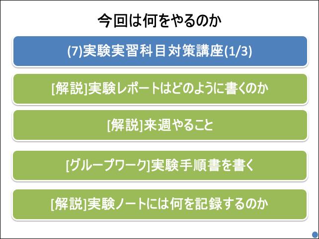 f:id:takahikonojima:20190607175826p:plain