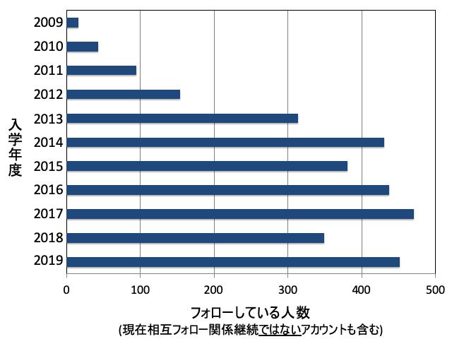 f:id:takahikonojima:20190607190214p:plain